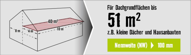 dachrinne f rs gartenhaus infos von hornbach. Black Bedroom Furniture Sets. Home Design Ideas