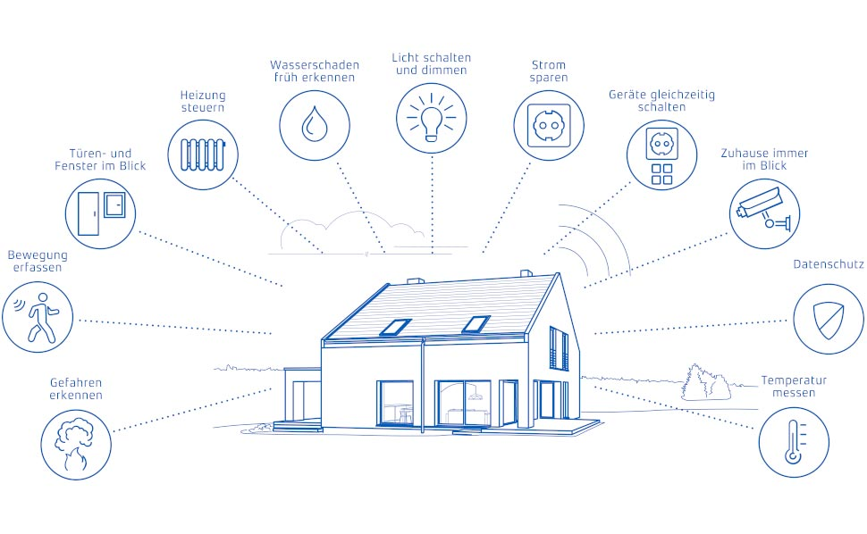 Smart Home by hornbach Gateway